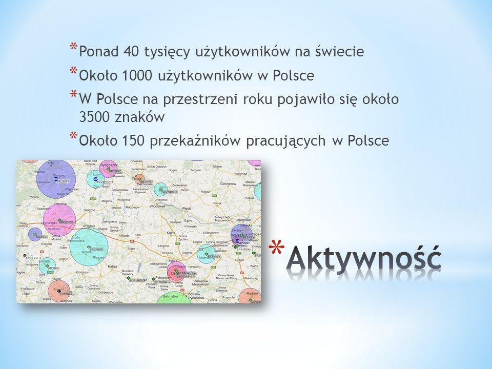 * Ponad 40 tysięcy użytkowników na świecie * Około 1000 użytkowników w Polsce * W Polsce na przestrzeni roku pojawiło się około 3500 znaków