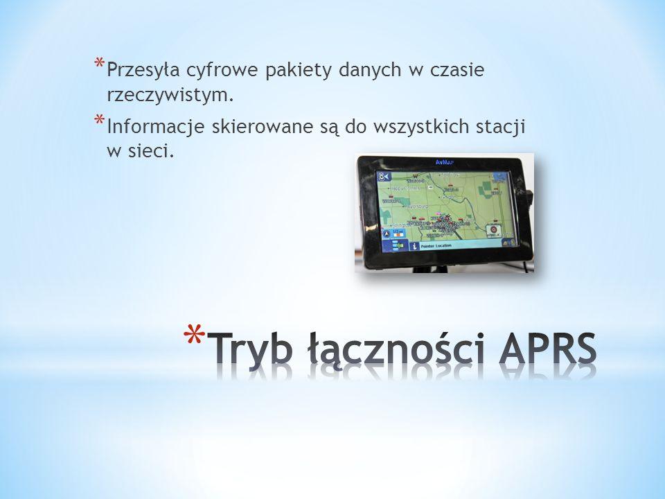 * Radiowe urządzenia nadawczo – odbiorcze * Odbiorniki GPS * Stacje meteorologiczne * Urządzenia pomiarowo – kontrolne * Modemy i kontrolery cyfrowe