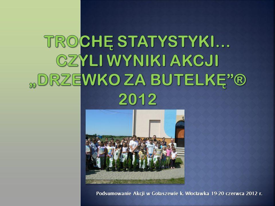 Podsumowanie Akcji w Go ł aszewie k. W ł oc ł awka 19-20 czerwca 2012 r.