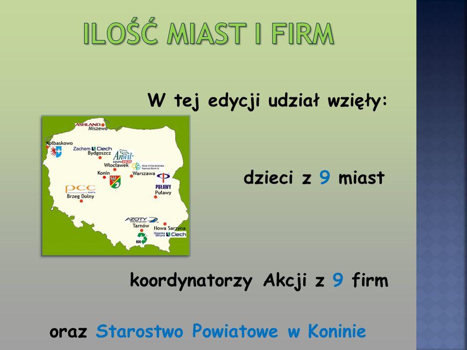 W tej edycji udział wzięły: dzieci z 9 miast koordynatorzy Akcji z 9 firm oraz Starostwo Powiatowe w Koninie