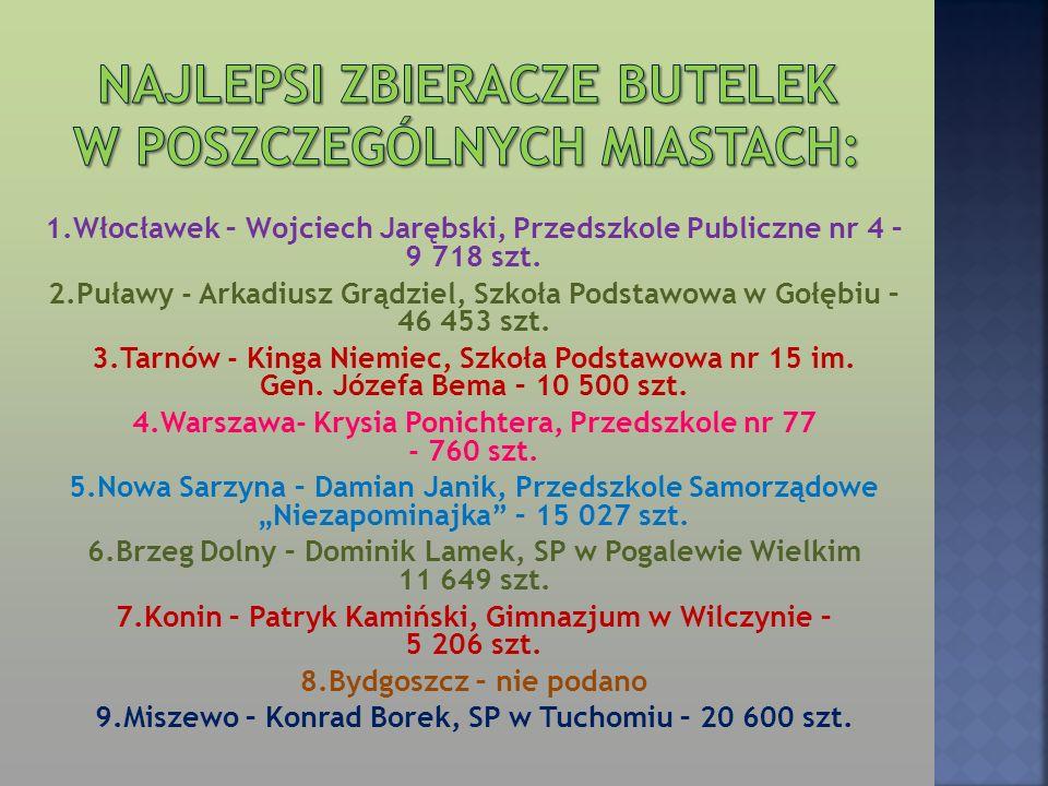 1.Włocławek – Wojciech Jarębski, Przedszkole Publiczne nr 4 – 9 718 szt. 2.Puławy - Arkadiusz Grądziel, Szkoła Podstawowa w Gołębiu – 46 453 szt. 3.Ta