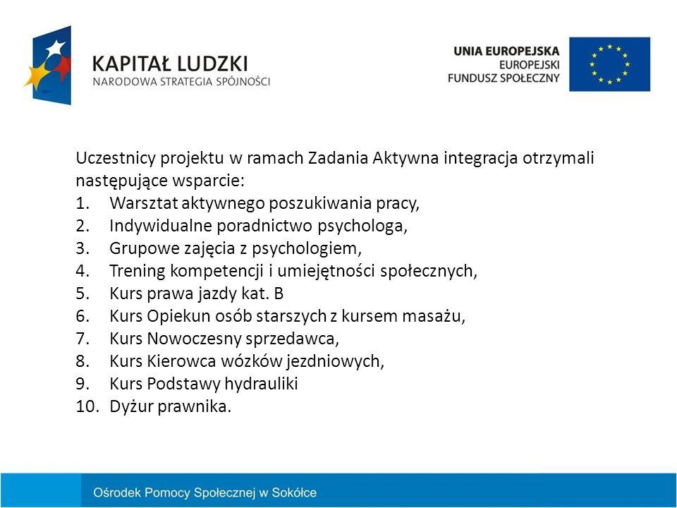 Uczestnicy projektu w ramach Zadania Aktywna integracja otrzymali następujące wsparcie: 1.Warsztat aktywnego poszukiwania pracy, 2.Indywidualne poradn