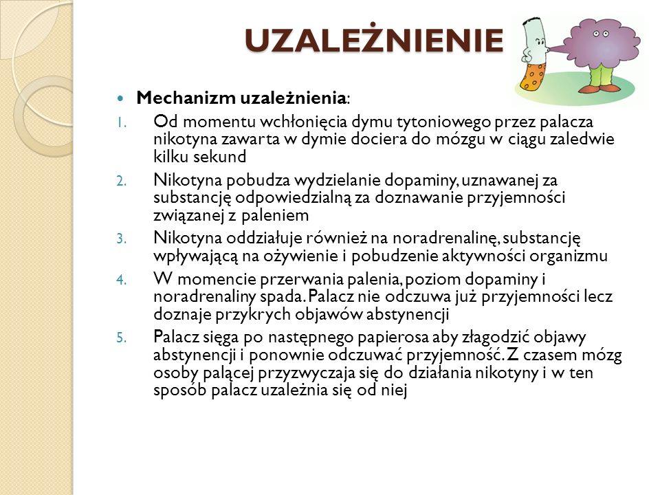 UZALEŻNIENIE Mechanizm uzależnienia: 1.