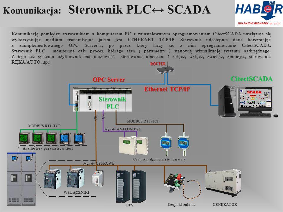 Komunikacja: Sterownik PLC SCADA HULANICKI BEDNAREK sp.