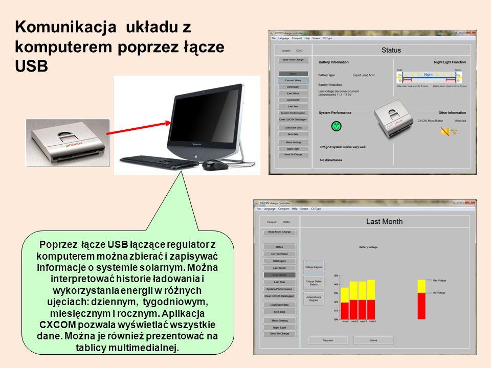 Poprzez łącze USB łączące regulator z komputerem można zbierać i zapisywać informacje o systemie solarnym. Można interpretować historie ładowania i wy