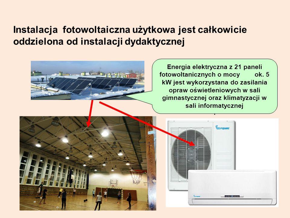 Instalacja fotowoltaiczna użytkowa jest całkowicie oddzielona od instalacji dydaktycznej Energia elektryczna z 21 paneli fotowoltanicznych o mocy ok.