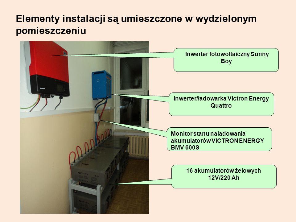 Elementy instalacji są umieszczone w wydzielonym pomieszczeniu 16 akumulatorów żelowych 12V/220 Ah Monitor stanu naładowania akumulatorów VICTRON ENER