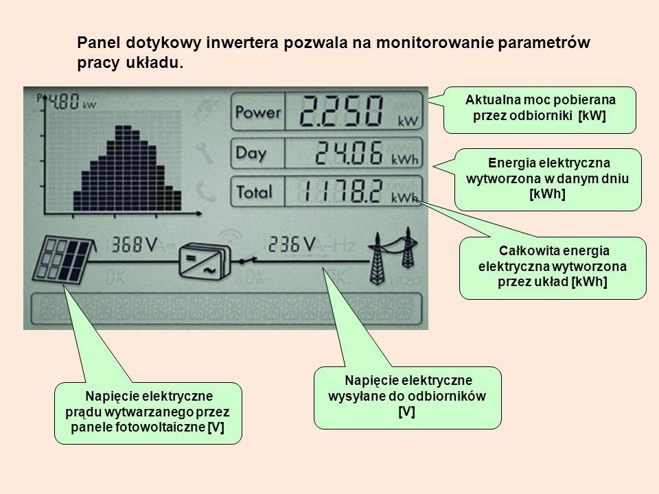Panel dotykowy inwertera pozwala na monitorowanie parametrów pracy układu. Aktualna moc pobierana przez odbiorniki [kW] Energia elektryczna wytworzona