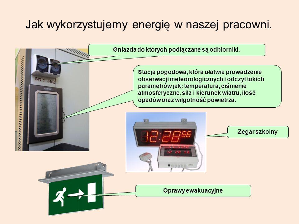 Jak wykorzystujemy energię w naszej pracowni. Stacja pogodowa, która ułatwia prowadzenie obserwacji meteorologicznych i odczyt takich parametrów jak: