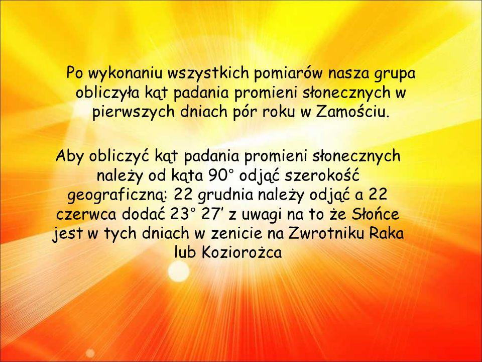 Po wykonaniu wszystkich pomiarów nasza grupa obliczyła kąt padania promieni słonecznych w pierwszych dniach pór roku w Zamościu.
