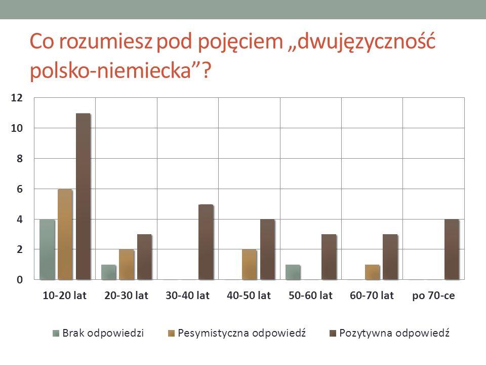 Co rozumiesz pod pojęciem dwujęzyczność polsko-niemiecka?