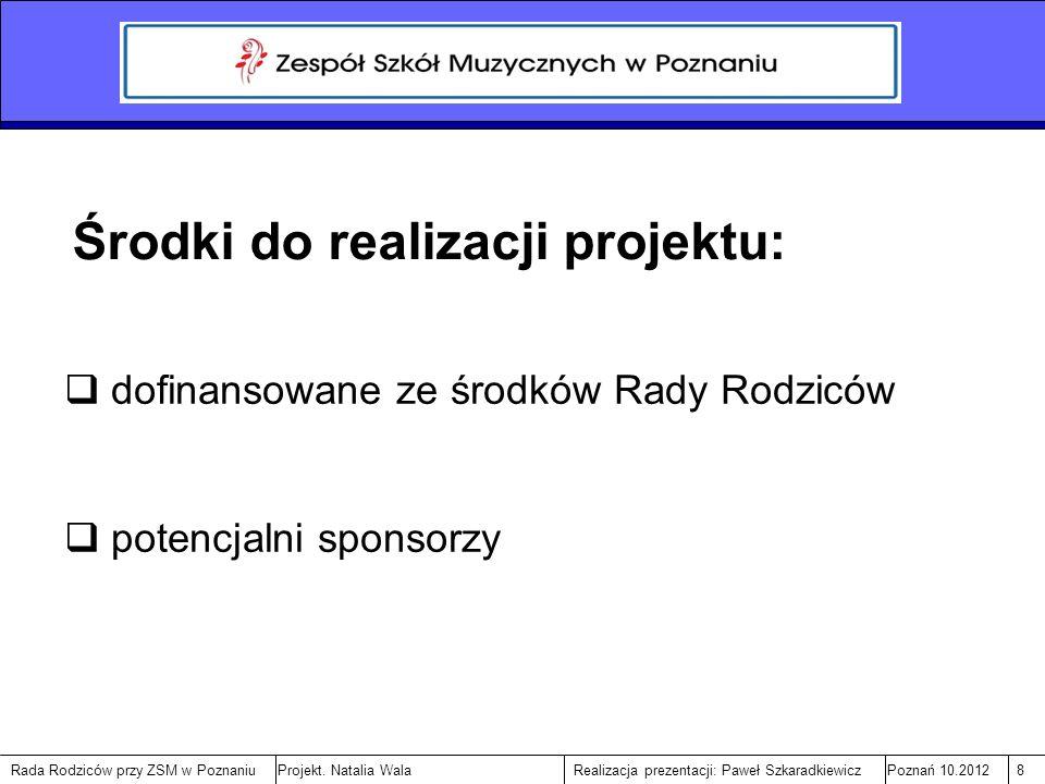 Rada Rodziców przy ZSM w PoznaniuPoznań 10.20129Realizacja prezentacji: Paweł SzkaradkiewiczProjekt.