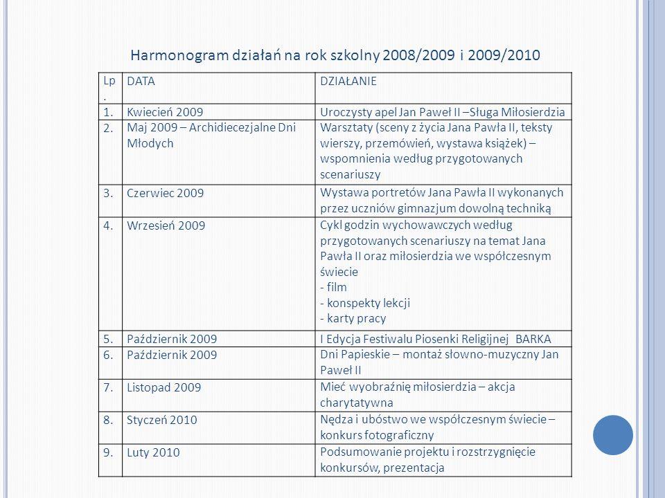 Harmonogram działań na rok szkolny 2008/2009 i 2009/2010 Lp. DATADZIAŁANIE 1.Kwiecień 2009Uroczysty apel Jan Paweł II –Sługa Miłosierdzia 2.Maj 2009 –