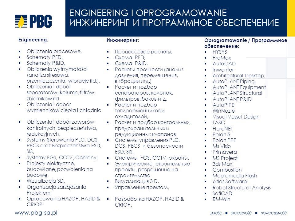 slajd 7 z 4 ENGINEERING I OPROGRAMOWANIE ИНЖИНЕРИНГ И ПРОГРАММНОЕ ОБЕСПЕЧЕНИЕ Oprogramowanie / Программное обеспечение: HYSYS ProMax AutoCAD Inwentor