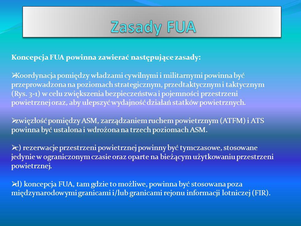 Koncepcja FUA powinna zawierać następujące zasady: Koordynacja pomiędzy władzami cywilnymi i militarnymi powinna być przeprowadzona na poziomach strat