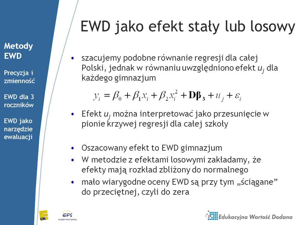 EWD jako efekt stały lub losowy szacujemy podobne równanie regresji dla całej Polski, jednak w równaniu uwzględniono efekt u j dla każdego gimnazjum E