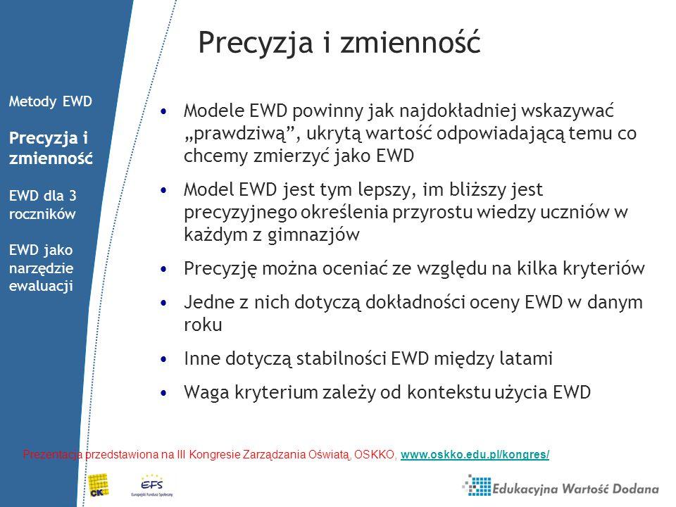 Precyzja i zmienność Modele EWD powinny jak najdokładniej wskazywać prawdziwą, ukrytą wartość odpowiadającą temu co chcemy zmierzyć jako EWD Model EWD