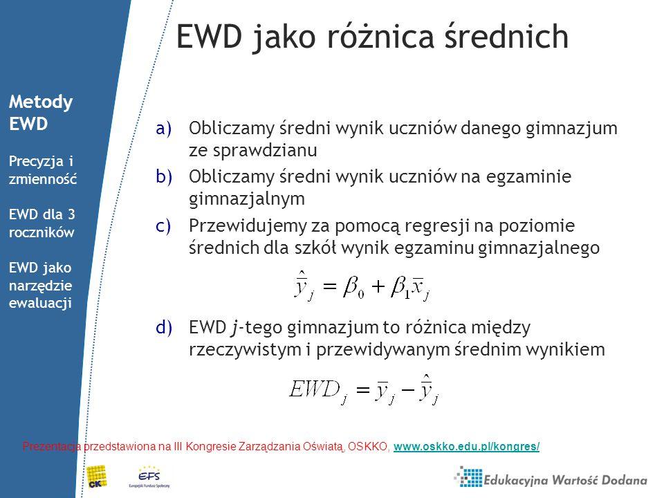 Problem: wynik niżej średni wdrażamy program naprawczy Metody EWD Precyzja i zmienność EWD dla 3 roczników EWD jako narzędzie ewaluacji Prezentacja przedstawiona na III Kongresie Zarządzania Oświatą, OSKKO, www.oskko.edu.pl/kongres/www.oskko.edu.pl/kongres/