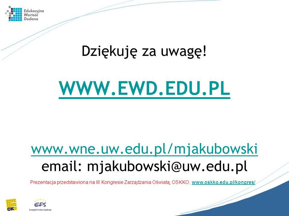 Dziękuję za uwagę! WWW.EWD.EDU.PL www.wne.uw.edu.pl/mjakubowski email: mjakubowski@uw.edu.pl WWW.EWD.EDU.PL www.wne.uw.edu.pl/mjakubowski Prezentacja
