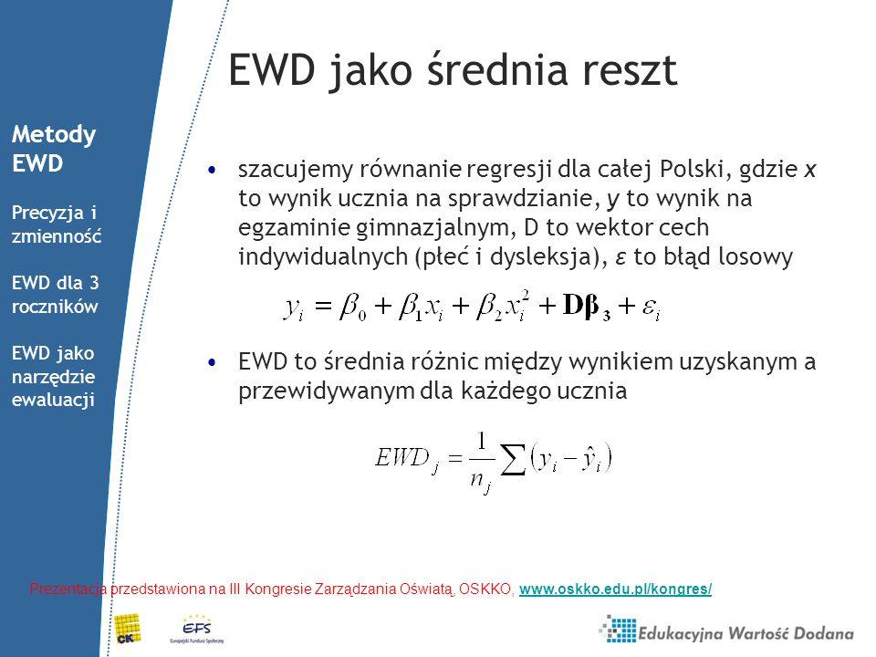EWD jako średnia reszt szacujemy równanie regresji dla całej Polski, gdzie x to wynik ucznia na sprawdzianie, y to wynik na egzaminie gimnazjalnym, D