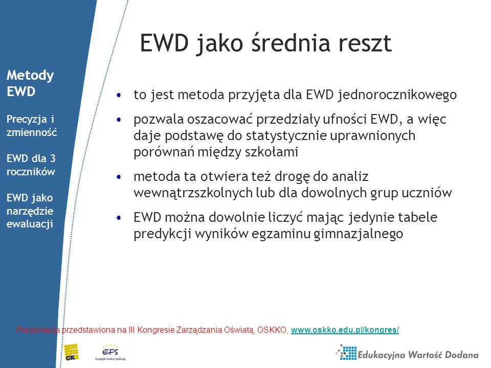 Podsumowanie EWD może być wykorzystywane jako narzędzie ewaluacji Ewaluacja metodami EWD może być prowadzona dla jednej lub kilku szkół.
