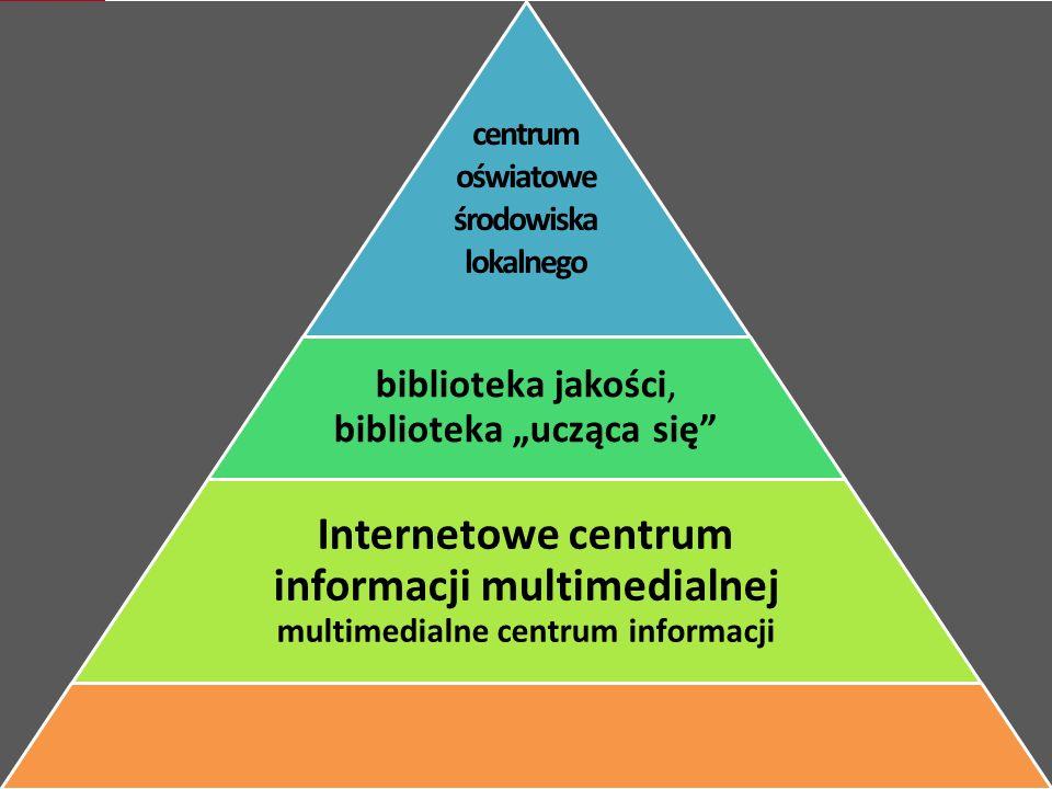 WIEDZA PRAKTYKA INTEGRACJA centrum oświatowe środowiska lokalnego biblioteka jakości, biblioteka ucząca się Internetowe centrum informacji multimedial