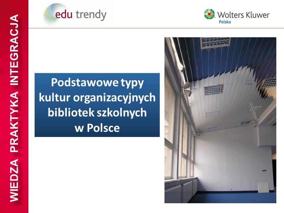 WIEDZA PRAKTYKA INTEGRACJA Podstawowe typy kultur organizacyjnych bibliotek szkolnych w Polsce