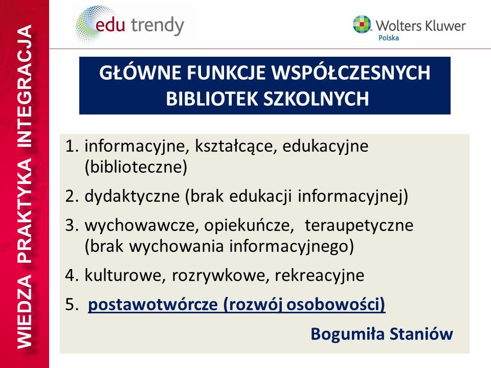 WIEDZA PRAKTYKA INTEGRACJA 1.informacyjne, kształcące, edukacyjne (biblioteczne) 2.dydaktyczne (brak edukacji informacyjnej) 3.wychowawcze, opiekuńcze