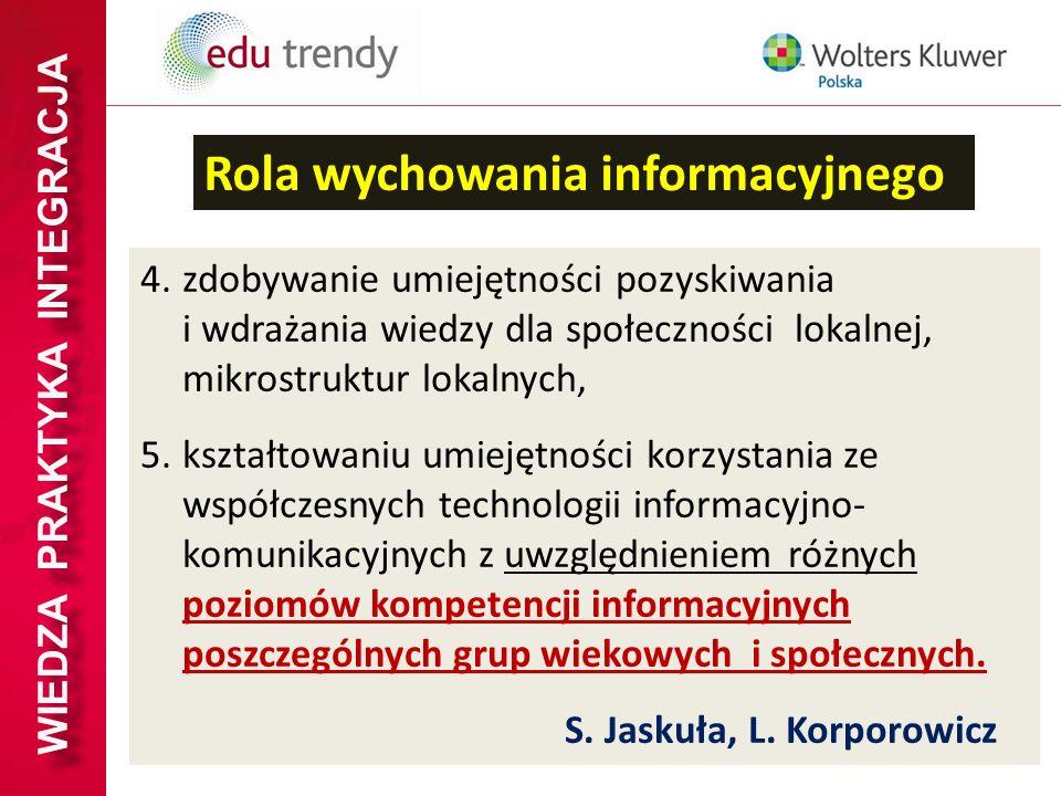 WIEDZA PRAKTYKA INTEGRACJA 4.zdobywanie umiejętności pozyskiwania i wdrażania wiedzy dla społeczności lokalnej, mikrostruktur lokalnych, 5.kształtowan