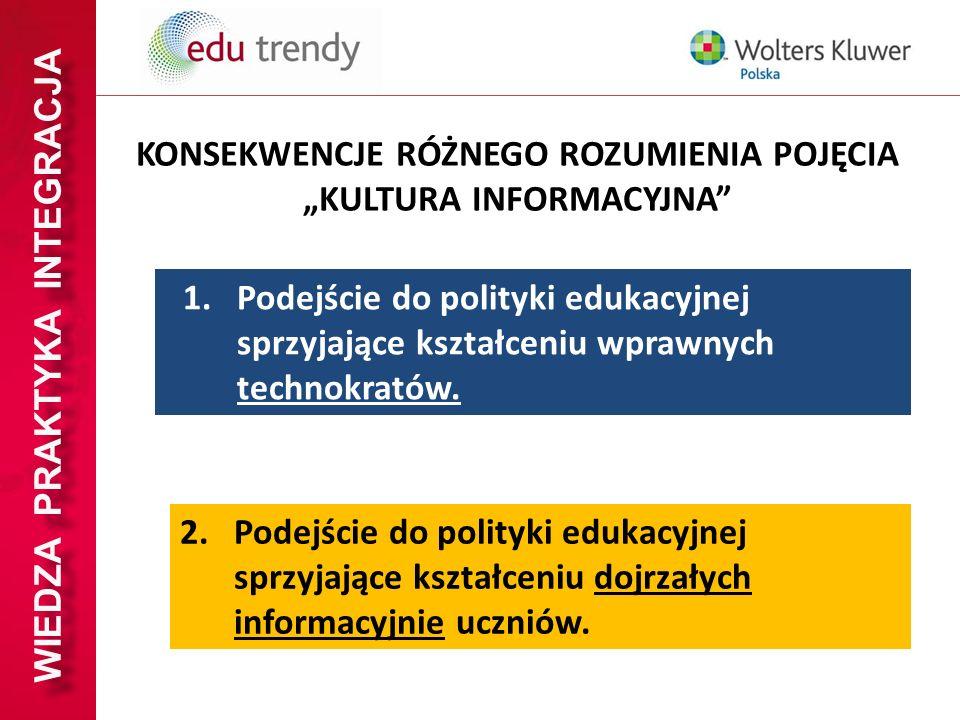 WIEDZA PRAKTYKA INTEGRACJA KONSEKWENCJE RÓŻNEGO ROZUMIENIA POJĘCIA KULTURA INFORMACYJNA 1.Podejście do polityki edukacyjnej sprzyjające kształceniu wp