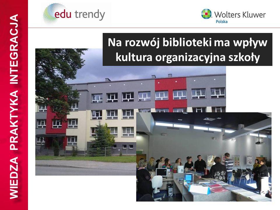 WIEDZA PRAKTYKA INTEGRACJA Na rozwój biblioteki ma wpływ kultura organizacyjna szkoły