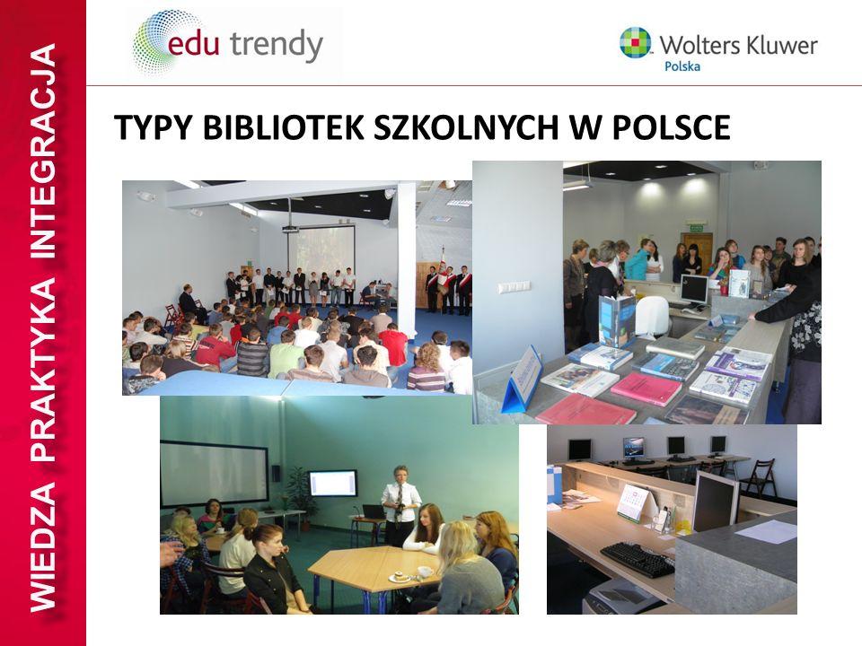 WIEDZA PRAKTYKA INTEGRACJA TYPY BIBLIOTEK SZKOLNYCH W POLSCE
