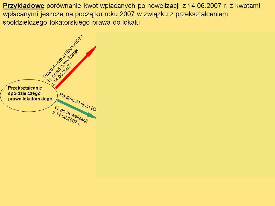 Przykładowe porównanie kwot wpłacanych po nowelizacji z 14.06.2007 r. z kwotami wpłacanymi jeszcze na początku roku 2007 w związku z przekształceniem