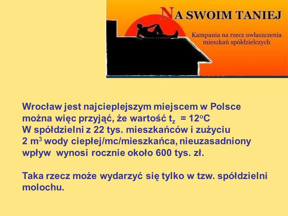 Wrocław jest najcieplejszym miejscem w Polsce można więc przyjąć, że wartość t z = 12 o C W spółdzielni z 22 tys. mieszkańców i zużyciu 2 m 3 wody cie