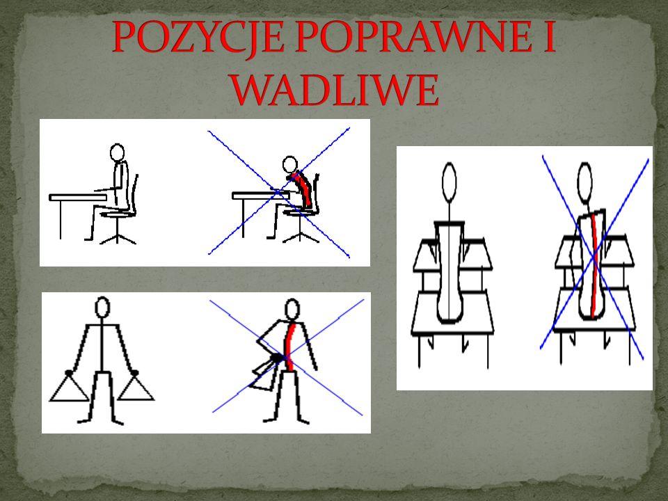 Zasadą obowiązującą przy odrabianiu lekcji jest zmienność pozycji.