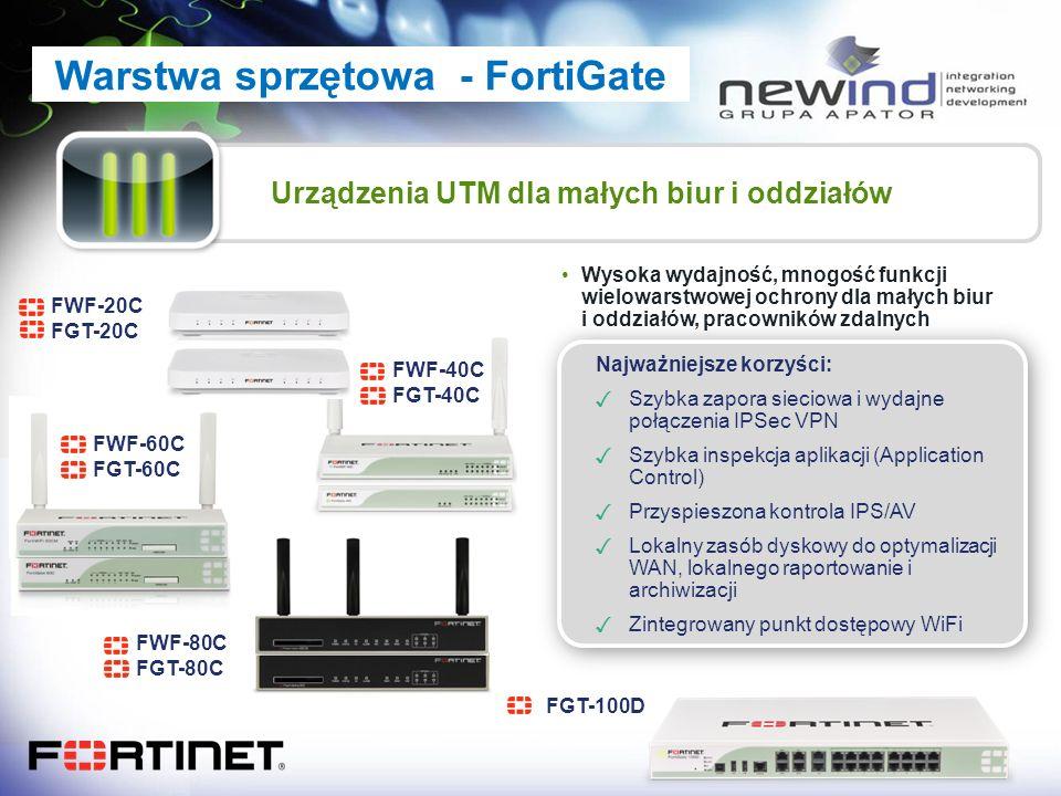 Warstwa sprzętowa - FortiGate Urządzenia UTM dla małych biur i oddziałów FWF-80C FGT-80C FWF-60C FGT-60C Wysoka wydajność, mnogość funkcji wielowarstw