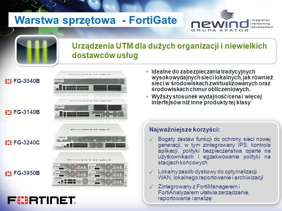 Urządzenia UTM dla dużych organizacji i niewielkich dostawców usług FG-3950B FG-3240C FG-3140B Idealne do zabezpieczania tradycyjnych wysokowydajnych