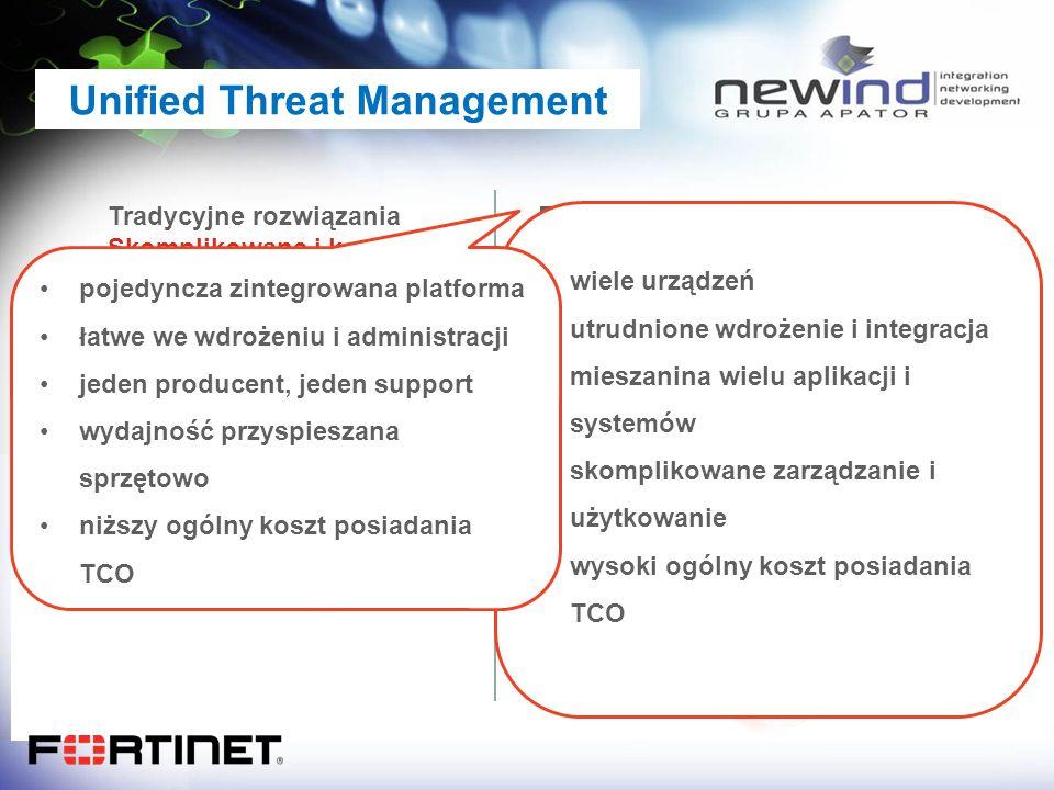 Tradycyjne rozwiązania Skomplikowane i kosztowne Rozwiązania FORTINET Proste i ekonomiczne Unified Threat Management wiele urządzeń utrudnione wdrożen