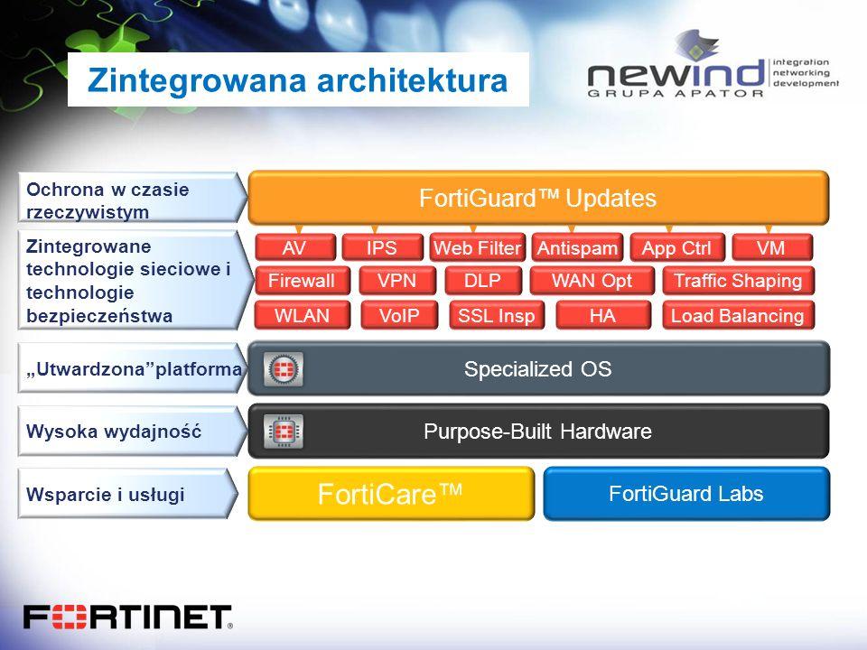 Purpose-Built Hardware Specialized OS Firewall Zintegrowane technologie sieciowe i technologie bezpieczeństwa Utwardzonaplatforma Wysoka wydajność Och