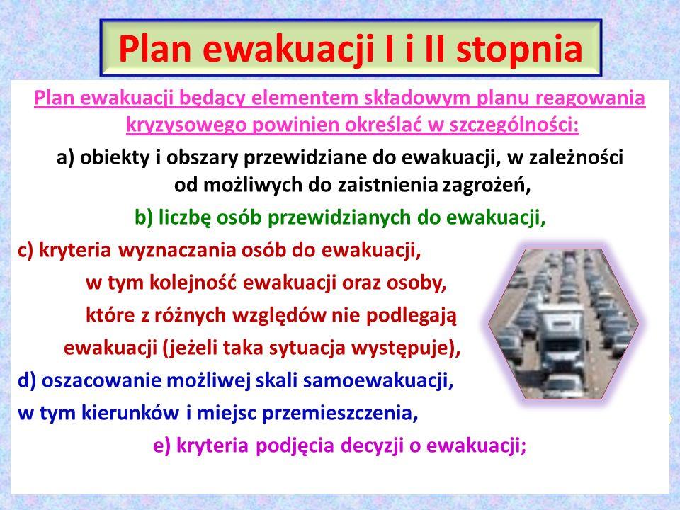 Plan ewakuacji I i II stopnia Plan ewakuacji będący elementem składowym planu reagowania kryzysowego powinien określać w szczególności: a) obiekty i o