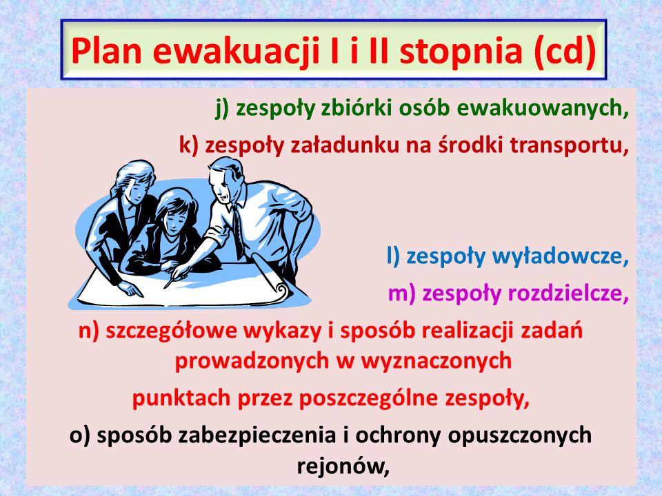 Plan ewakuacji I i II stopnia (cd) j) zespoły zbiórki osób ewakuowanych, k) zespoły załadunku na środki transportu, l) zespoły wyładowcze, m) zespoły