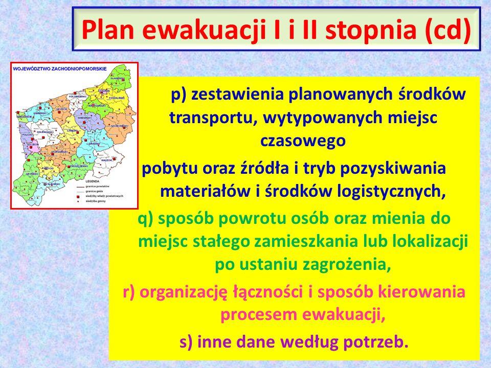 Plan ewakuacji I i II stopnia (cd) p) zestawienia planowanych środków transportu, wytypowanych miejsc czasowego pobytu oraz źródła i tryb pozyskiwania
