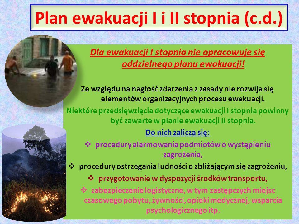 Plan ewakuacji I i II stopnia (c.d.) Dla ewakuacji I stopnia nie opracowuje się oddzielnego planu ewakuacji! Ze względu na nagłość zdarzenia z zasady