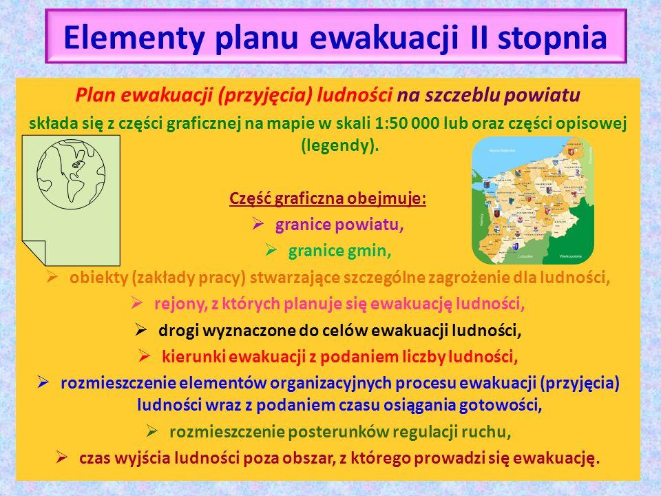 Elementy planu ewakuacji II stopnia Plan ewakuacji (przyjęcia) ludności na szczeblu powiatu składa się z części graficznej na mapie w skali 1:50 000 l