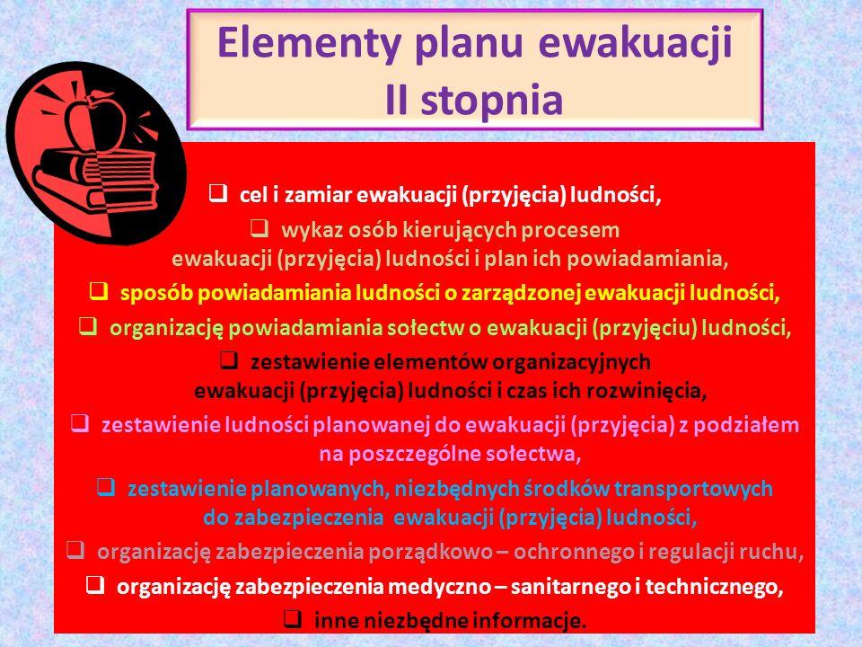Elementy planu ewakuacji II stopnia Część opisowa (legenda) obejmuje: cel i zamiar ewakuacji (przyjęcia) ludności, wykaz osób kierujących procesem ewa