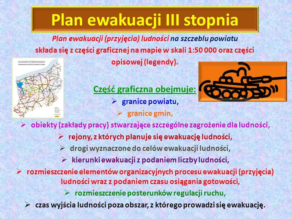 Plan ewakuacji III stopnia Plan ewakuacji (przyjęcia) ludności na szczeblu powiatu składa się z części graficznej na mapie w skali 1:50 000 oraz częśc