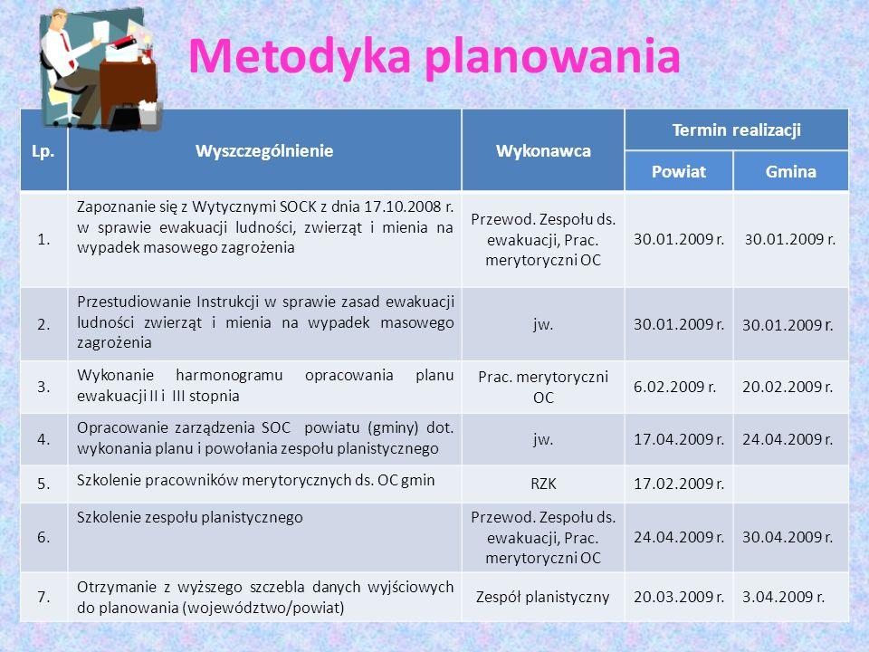 Metodyka planowania Lp.WyszczególnienieWykonawca Termin realizacji PowiatGmina 1. Zapoznanie się z Wytycznymi SOCK z dnia 17.10.2008 r. w sprawie ewak