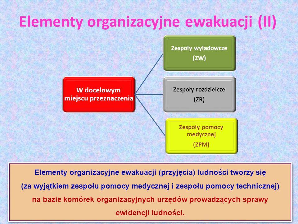 Elementy organizacyjne ewakuacji (II) W docelowym miejscu przeznaczenia Zespoły wyładowcze (ZW) Zespoły rozdzielcze (ZR) Zespoły pomocy medycznej (ZPM