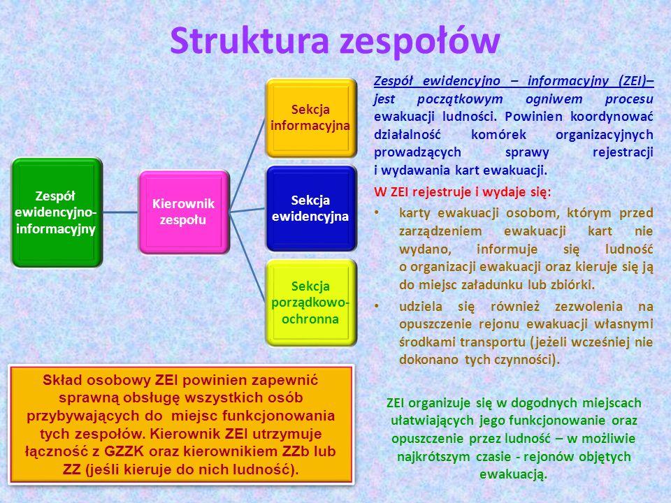 Struktura zespołów Zespół ewidencyjno- informacyjny Kierownik zespołu Sekcja informacyjna Sekcja ewidencyjna Sekcja porządkowo- ochronna Zespół ewiden