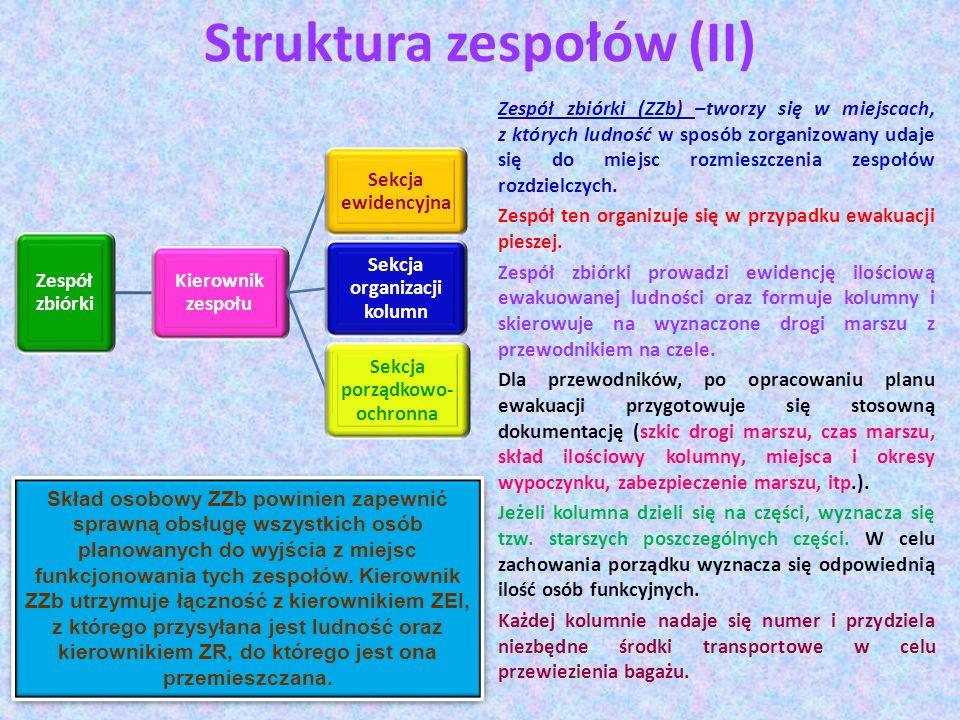 Struktura zespołów (II) Zespół zbiórki (ZZb) –tworzy się w miejscach, z których ludność w sposób zorganizowany udaje się do miejsc rozmieszczenia zesp